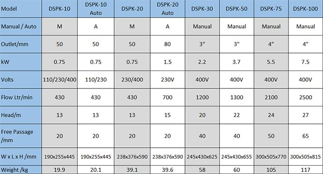 DSPK Pump Data